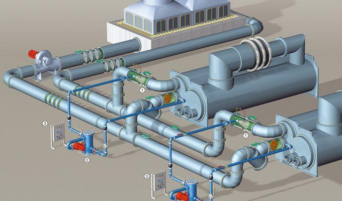 Reinigungsanlage Typ CCS